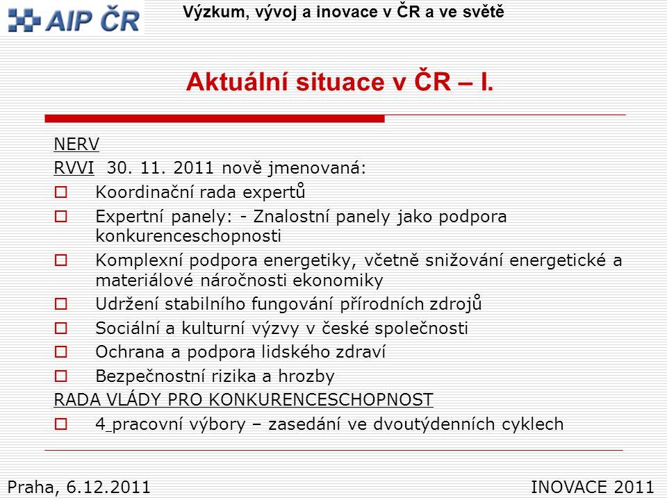 Aktuální situace v ČR – I. NERV RVVI 30. 11.