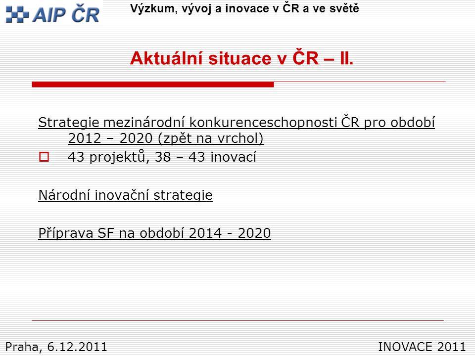 Aktuální situace v ČR – II.