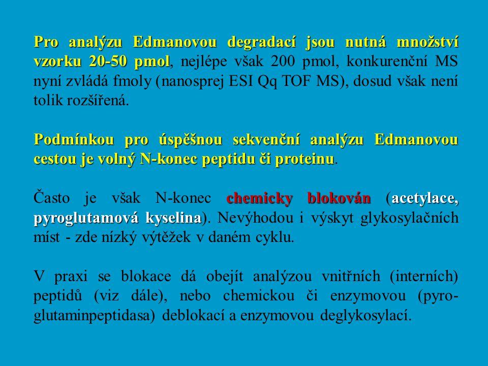 Pro analýzu Edmanovou degradací jsou nutná množství vzorku 20-50 pmol Pro analýzu Edmanovou degradací jsou nutná množství vzorku 20-50 pmol, nejlépe v