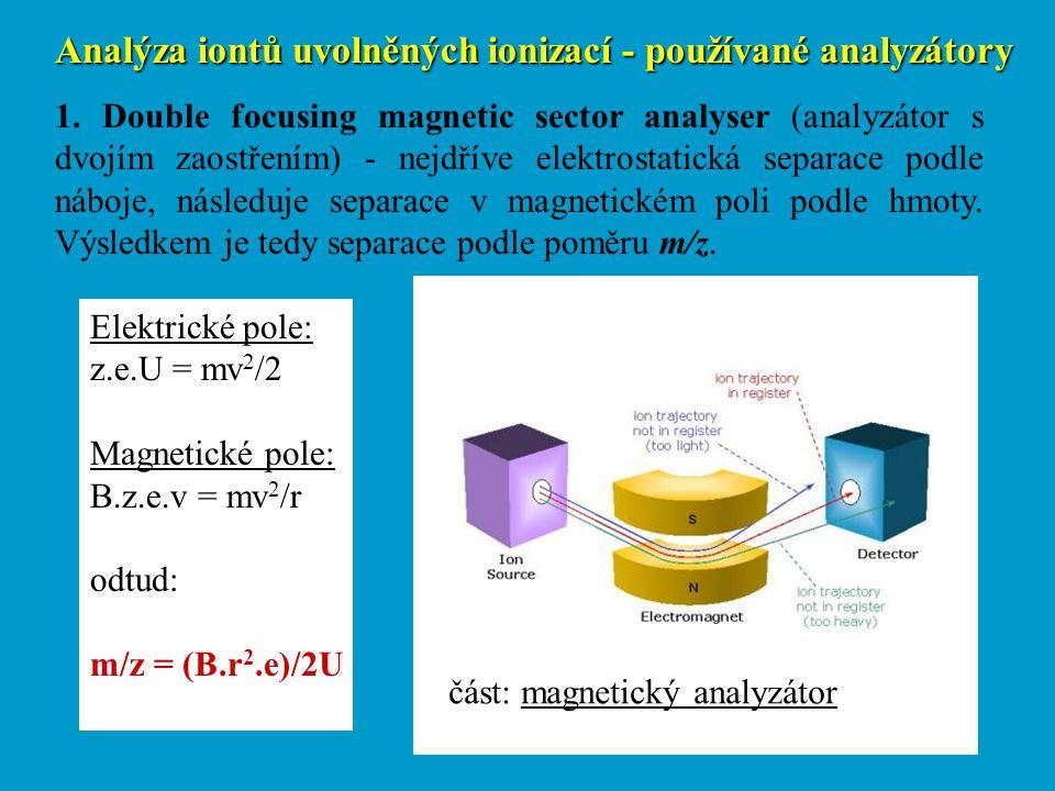 Analýza iontů uvolněných ionizací - používané analyzátory 1. Double focusing magnetic sector analyser (analyzátor s dvojím zaostřením) - nejdříve elek