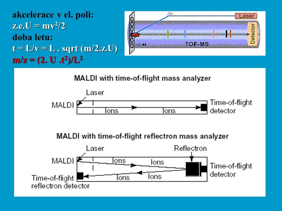 akcelerace v el. poli: z.e.U = mv 2 /2 doba letu: t = L/v = L. sqrt (m/2.z.U) m/z = (2. U.t 2 )/L 2