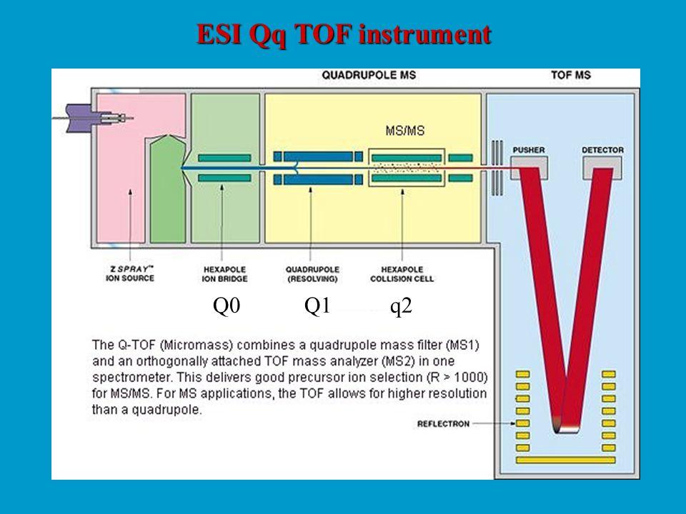 ESI Qq TOF instrument Q0Q1q2