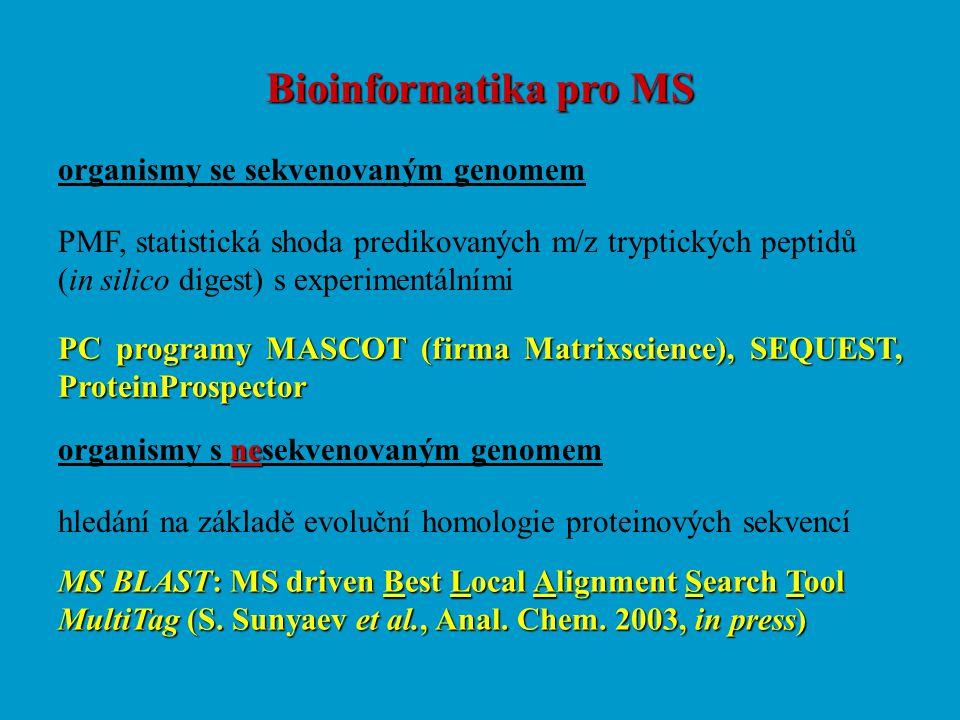 MS BLAST: MS driven Best Local Alignment Search Tool MultiTag (S. Sunyaev et al., Anal. Chem. 2003, in press) PC programy MASCOT (firma Matrixscience)