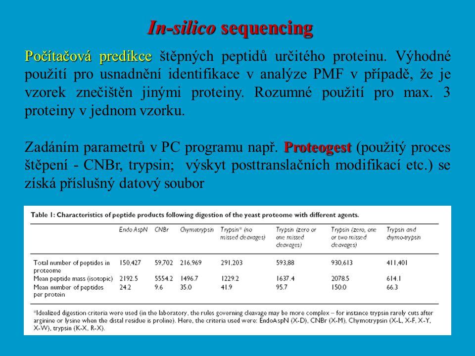 In-silico sequencing Počítačová predikce Počítačová predikce štěpných peptidů určitého proteinu. Výhodné použití pro usnadnění identifikace v analýze