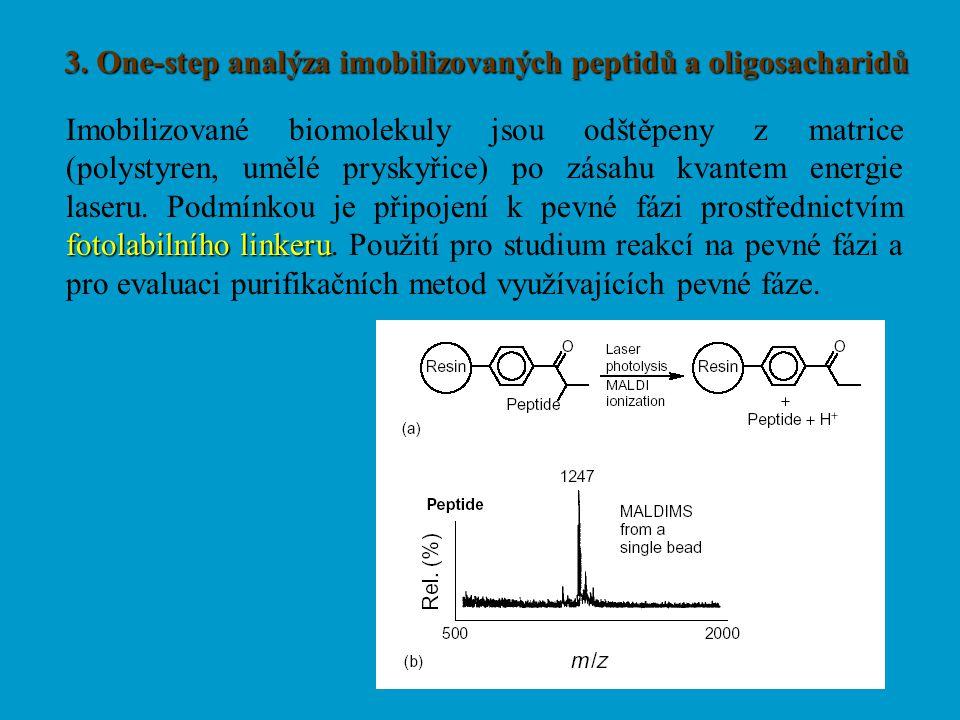3. One-step analýza imobilizovaných peptidů a oligosacharidů fotolabilního linkeru Imobilizované biomolekuly jsou odštěpeny z matrice (polystyren, umě