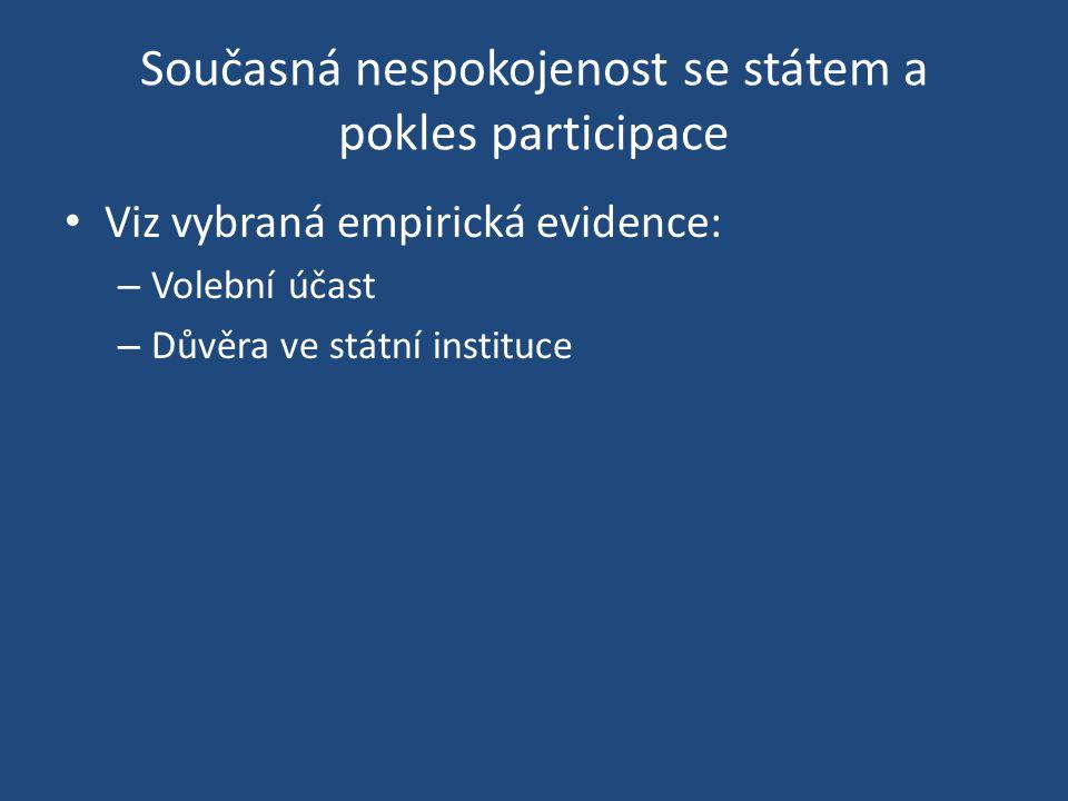 Současná nespokojenost se státem a pokles participace Viz vybraná empirická evidence: – Volební účast – Důvěra ve státní instituce