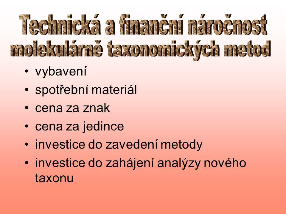 vybavení spotřební materiál cena za znak cena za jedince investice do zavedení metody investice do zahájení analýzy nového taxonu