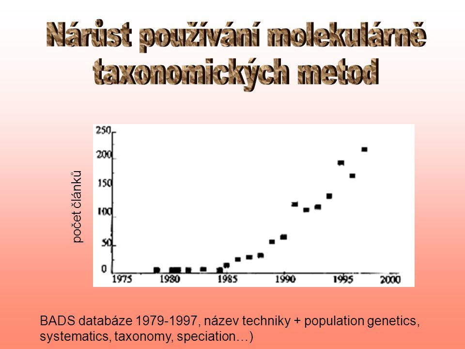 BADS databáze 1979-1997, název techniky + population genetics, systematics, taxonomy, speciation…) počet článků