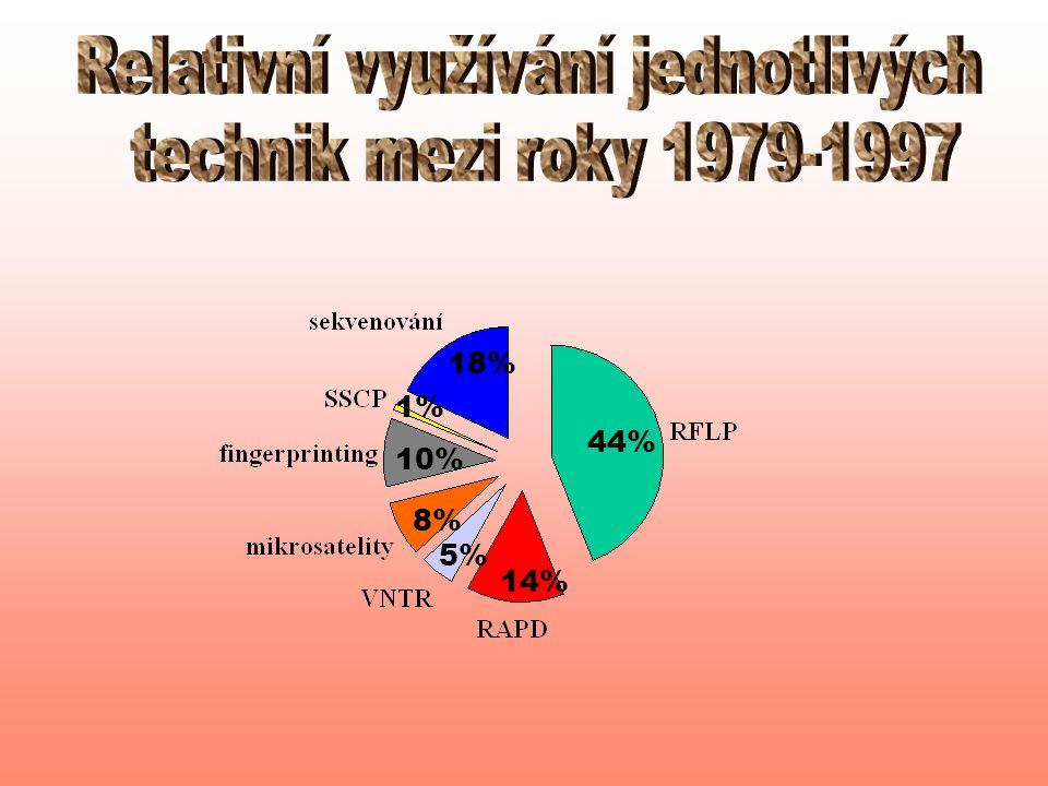 5% 44% 18% 14% 10% 8% 1%