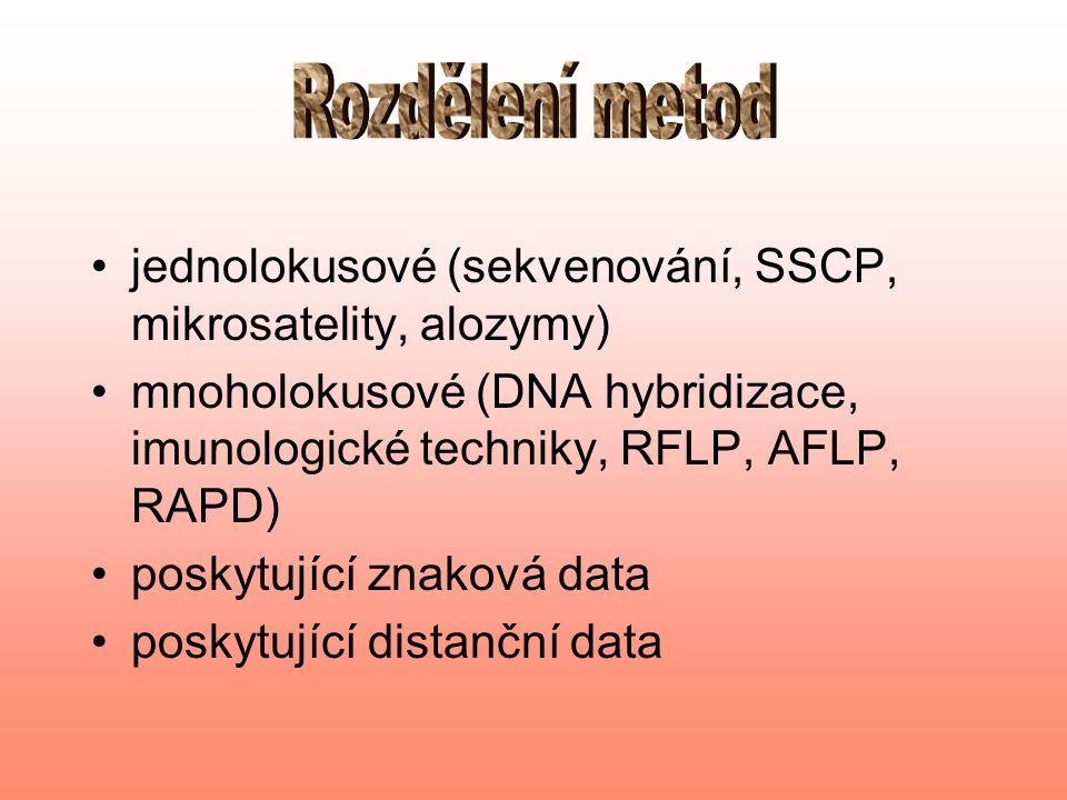 jednolokusové (sekvenování, SSCP, mikrosatelity, alozymy) mnoholokusové (DNA hybridizace, imunologické techniky, RFLP, AFLP, RAPD) poskytující znaková data poskytující distanční data