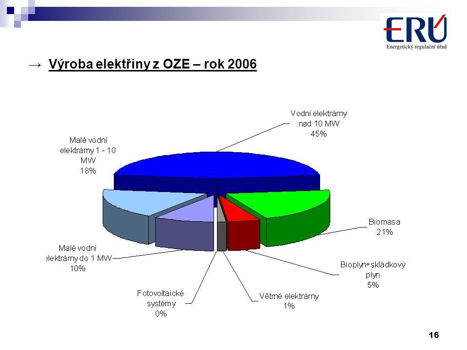 16 → Výroba elektřiny z OZE – rok 2006