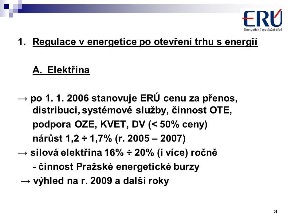 3 1.Regulace v energetice po otevření trhu s energií A.Elektřina → po 1.