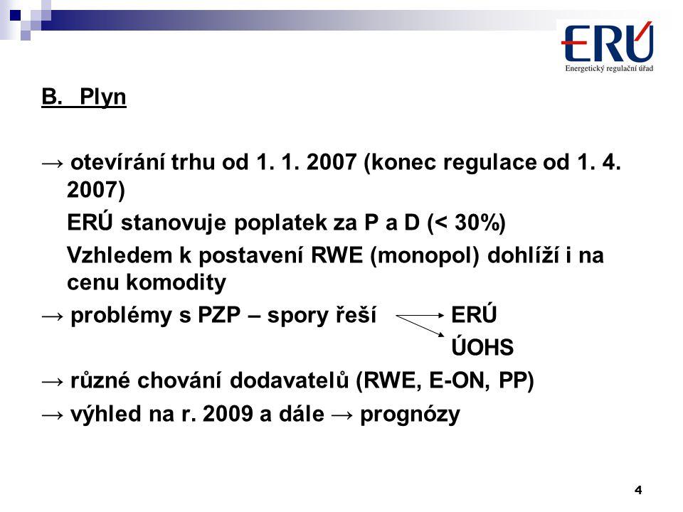 4 B. Plyn → otevírání trhu od 1. 1. 2007 (konec regulace od 1.