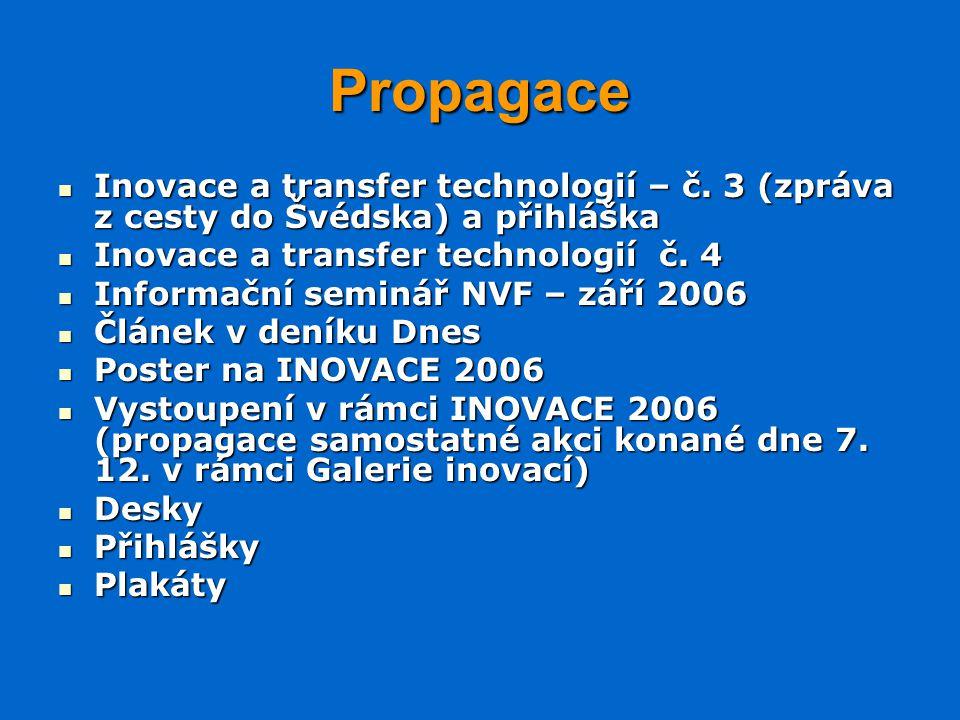 Propagace Inovace a transfer technologií – č.