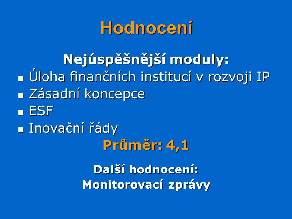 Hodnocení Nejúspěšnější moduly: Úloha finančních institucí v rozvoji IP Úloha finančních institucí v rozvoji IP Zásadní koncepce Zásadní koncepce ESF ESF Inovační řády Inovační řády Průměr: 4,1 Další hodnocení: Monitorovací zprávy