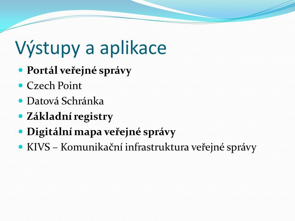 Výstupy a aplikace Portál veřejné správy Czech Point Datová Schránka Základní registry Digitální mapa veřejné správy KIVS – Komunikační infrastruktura
