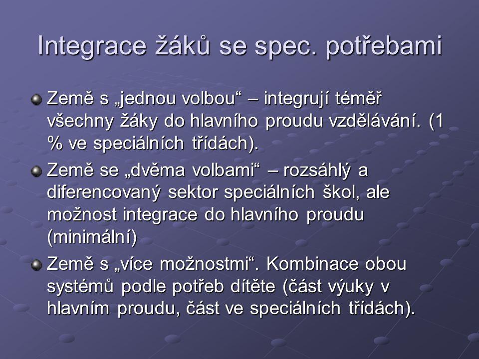 Integrace žáků se spec.