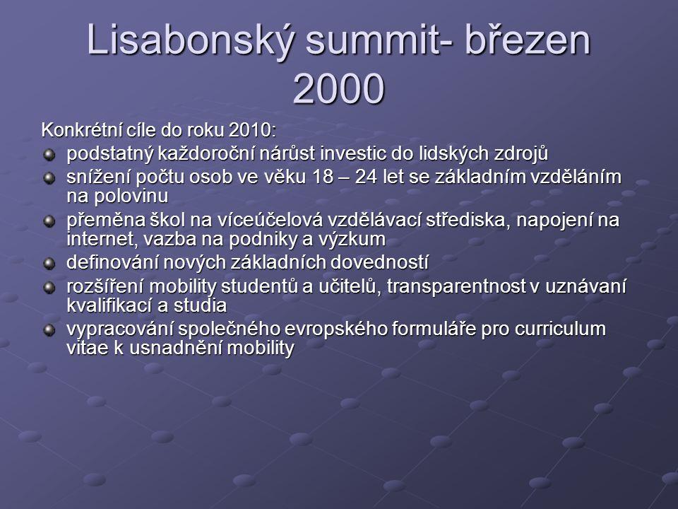 Lisabonský summit- březen 2000 Konkrétní cíle do roku 2010: podstatný každoroční nárůst investic do lidských zdrojů snížení počtu osob ve věku 18 – 24 let se základním vzděláním na polovinu přeměna škol na víceúčelová vzdělávací střediska, napojení na internet, vazba na podniky a výzkum definování nových základních dovedností rozšíření mobility studentů a učitelů, transparentnost v uznávaní kvalifikací a studia vypracování společného evropského formuláře pro curriculum vitae k usnadnění mobility