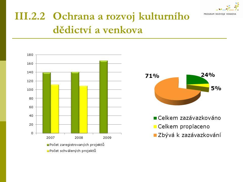 III.2.2 Ochrana a rozvoj kulturního dědictví a venkova