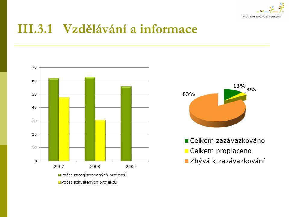 III.3.1 Vzdělávání a informace
