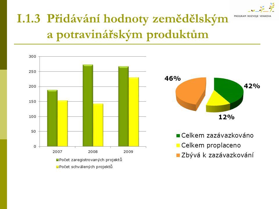 Shrnutí výsledku  Počet zaregistrovaných projektů se snížil  Možné důvody: Nezpůsobilost DPH Změny způsobilých výdajů u jednotlivých opatření Malý – nedostatečný rozpočet obce Zhoršující se možnost získání půjčky na předfinancování projektů