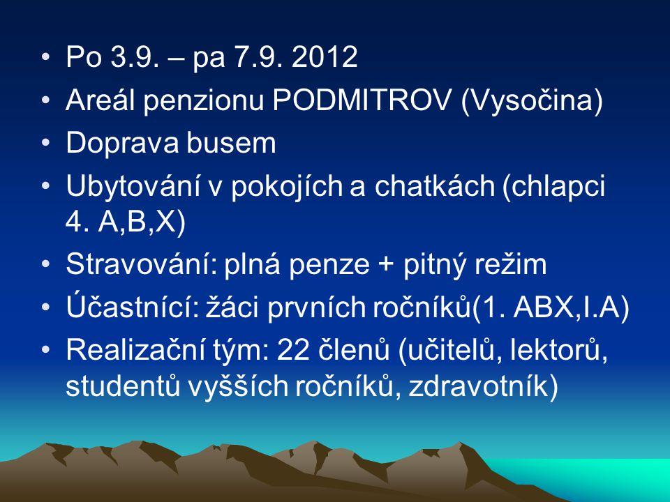Po 3.9. – pa 7.9. 2012 Areál penzionu PODMITROV (Vysočina) Doprava busem Ubytování v pokojích a chatkách (chlapci 4. A,B,X) Stravování: plná penze + p