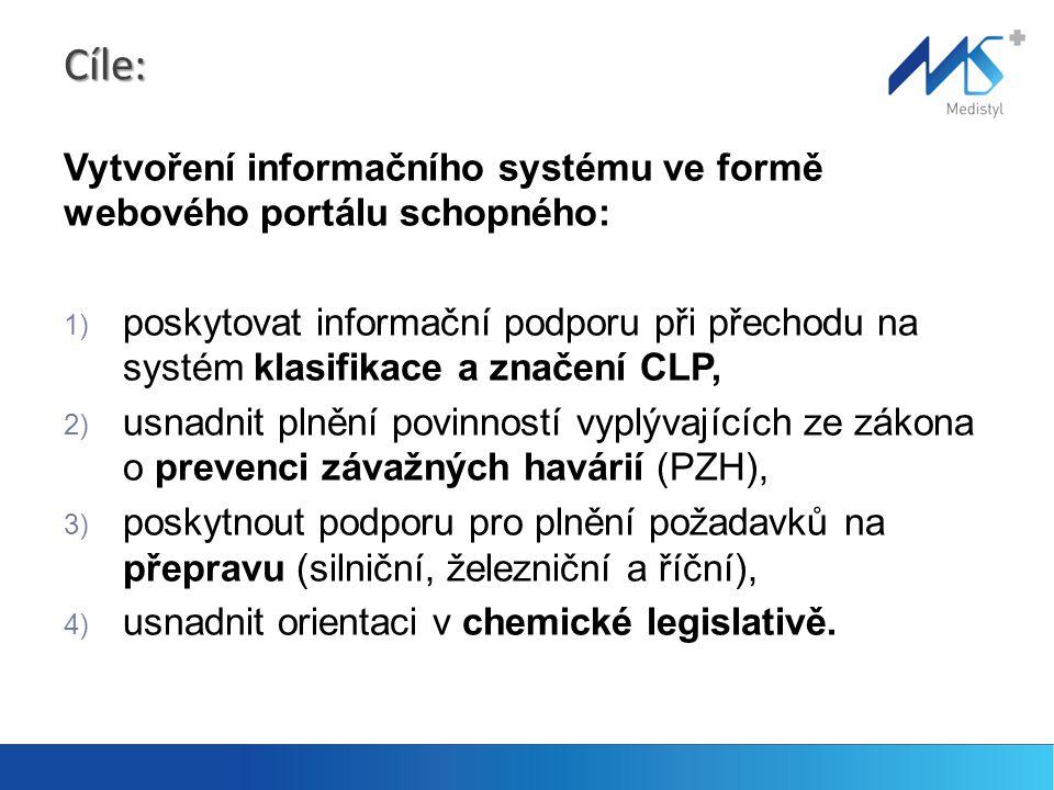 Cíle: Vytvoření informačního systému ve formě webového portálu schopného: 1) poskytovat informační podporu při přechodu na systém klasifikace a značení CLP, 2) usnadnit plnění povinností vyplývajících ze zákona o prevenci závažných havárií (PZH), 3) poskytnout podporu pro plnění požadavků na přepravu (silniční, železniční a říční), 4) usnadnit orientaci v chemické legislativě.