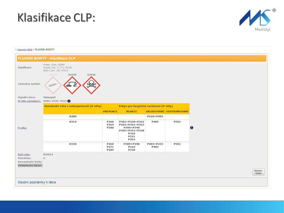 Klasifikace CLP: