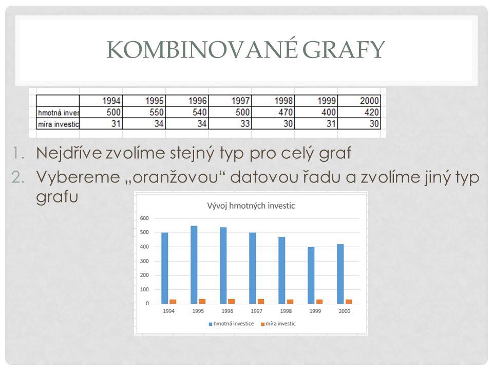 """KOMBINOVANÉ GRAFY 1.Nejdříve zvolíme stejný typ pro celý graf 2.Vybereme """"oranžovou"""" datovou řadu a zvolíme jiný typ grafu"""