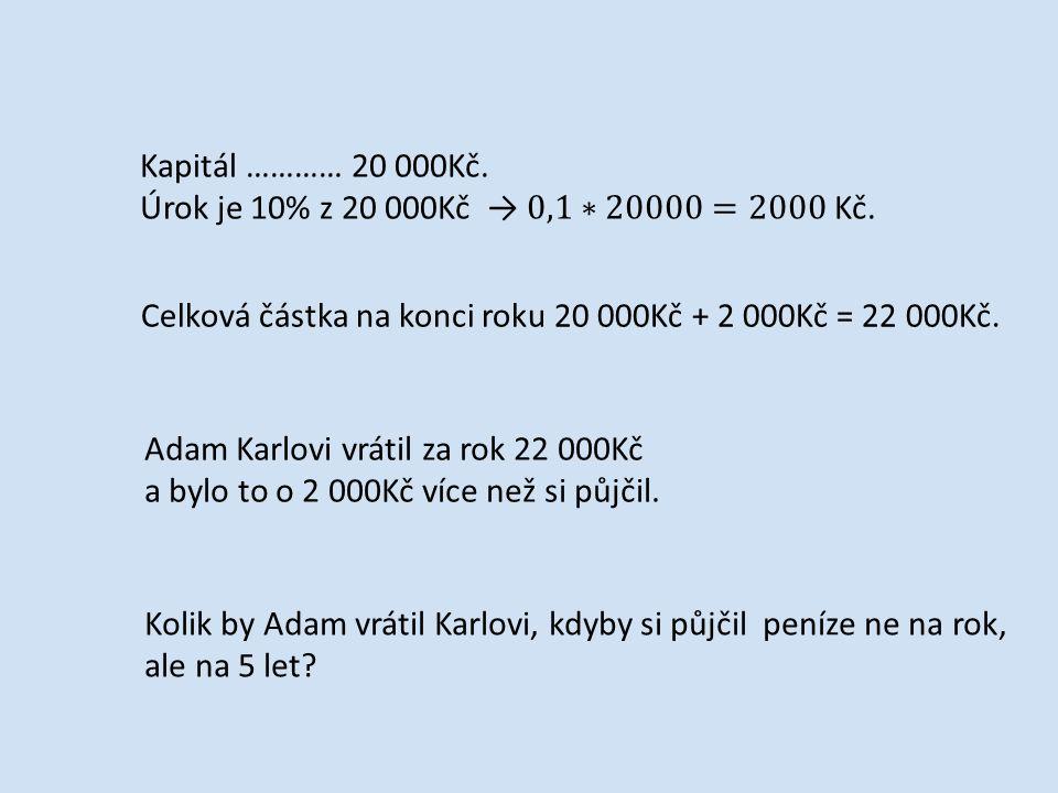 Celková částka na konci roku 20 000Kč + 2 000Kč = 22 000Kč. Adam Karlovi vrátil za rok 22 000Kč a bylo to o 2 000Kč více než si půjčil. Kolik by Adam