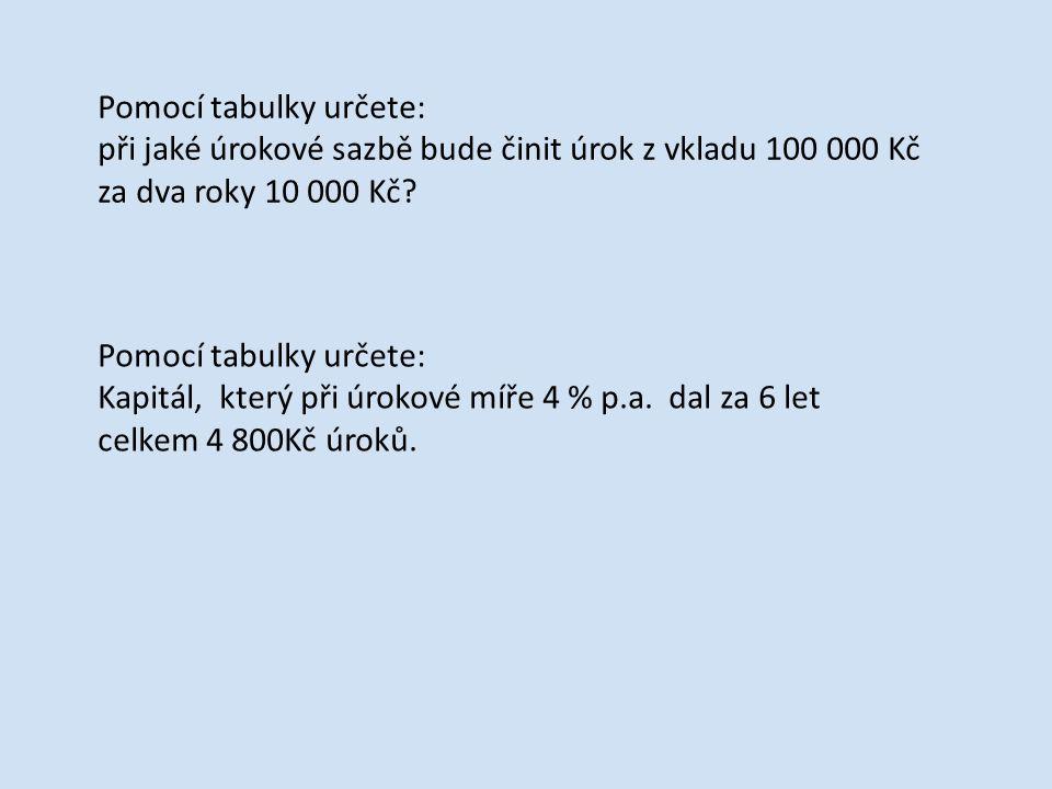 Pomocí tabulky určete: při jaké úrokové sazbě bude činit úrok z vkladu 100 000 Kč za dva roky 10 000 Kč? Pomocí tabulky určete: Kapitál, který při úro