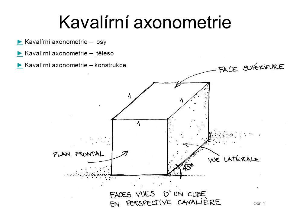 Kavalírní axonometrie ►► Kavalírní axonometrie – osy ►► Kavalírní axonometrie – těleso ►► Kavalírní axonometrie – konstrukce Obr. 1