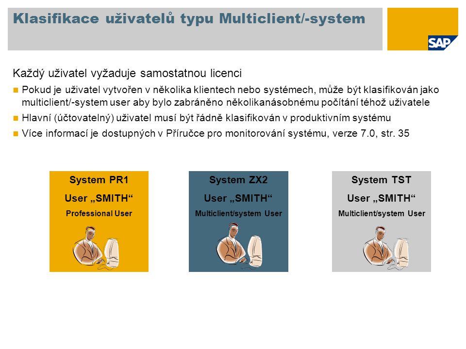 Klasifikace uživatelů typu Multiclient/-system Každý uživatel vyžaduje samostatnou licenci Pokud je uživatel vytvořen v několika klientech nebo systém