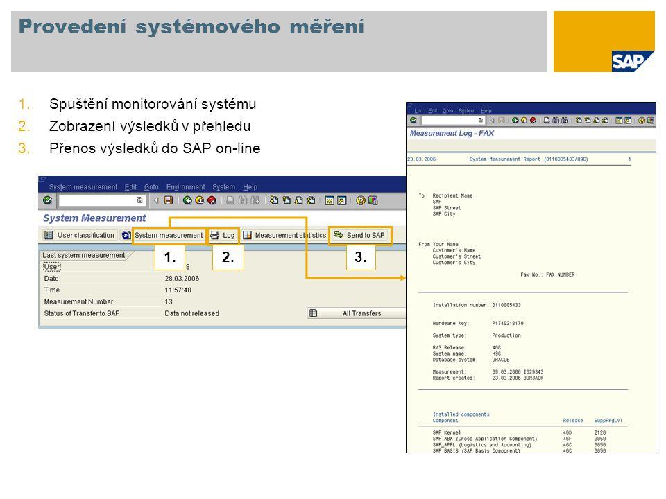 Provedení systémového měření 1.Spuštění monitorování systému 2.Zobrazení výsledků v přehledu 3.Přenos výsledků do SAP on-line 1.2.3.