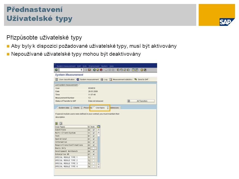 Přednastavení Uživatelské typy Přizpůsobte uživatelské typy Aby byly k dispozici požadované uživatelské typy, musí být aktivovány Nepoužívané uživatel