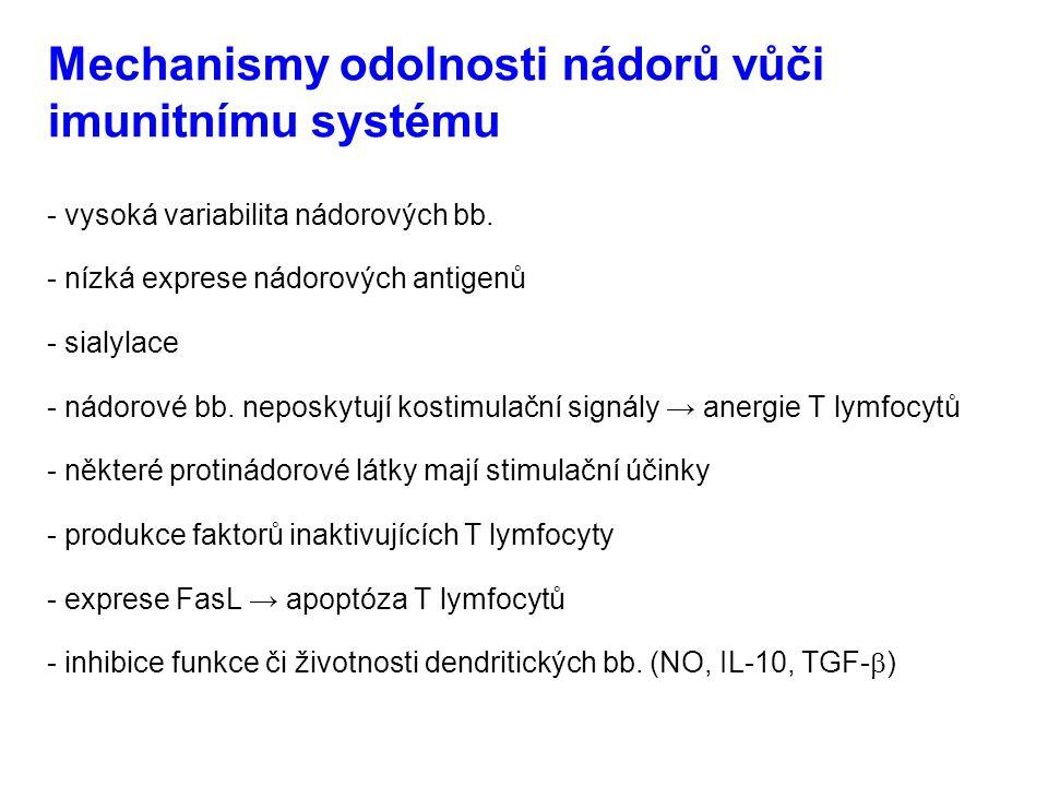 Mechanismy odolnosti nádorů vůči imunitnímu systému - vysoká variabilita nádorových bb. - nízká exprese nádorových antigenů - sialylace - nádorové bb.