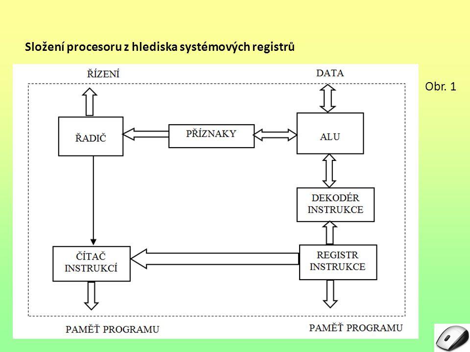 Složení procesoru z hlediska systémových registrů Obr. 1