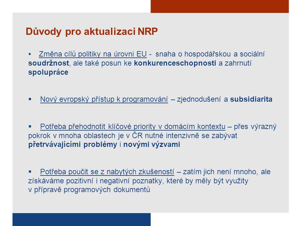 Důvody pro aktualizaci NRP  Změna cílů politiky na úrovni EU - snaha o hospodářskou a sociální soudržnost, ale také posun ke konkurenceschopnosti a z