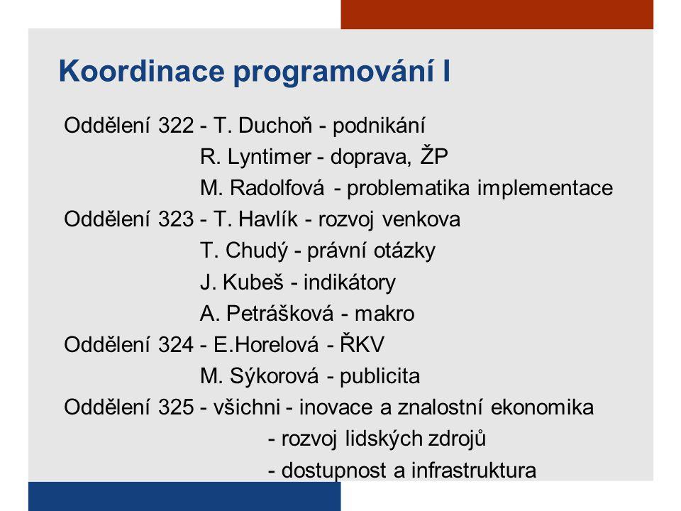 Koordinace programování I Oddělení 322 - T. Duchoň - podnikání R. Lyntimer - doprava, ŽP M. Radolfová - problematika implementace Oddělení 323 - T. Ha