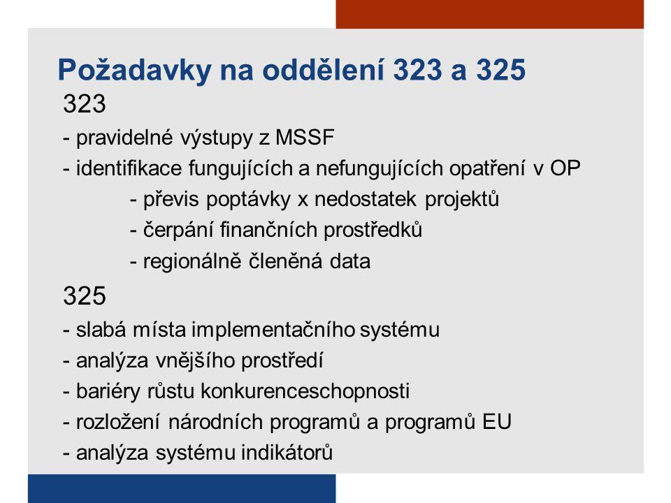 Požadavky na oddělení 323 a 325 323 - pravidelné výstupy z MSSF - identifikace fungujících a nefungujících opatření v OP - převis poptávky x nedostate