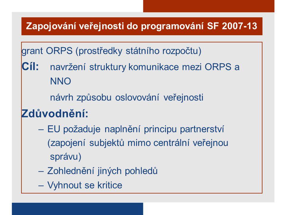 Zapojování veřejnosti do programování SF 2007-13 grant ORPS (prostředky státního rozpočtu) Cíl: navržení struktury komunikace mezi ORPS a NNO návrh zp