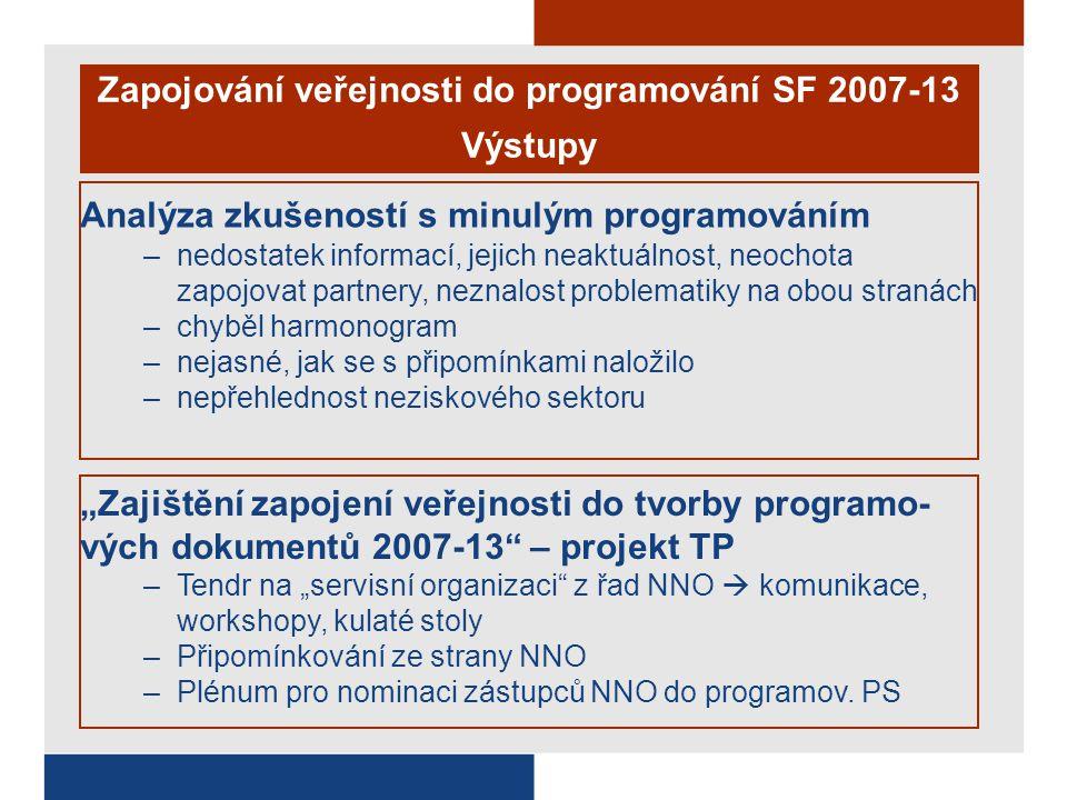 Zapojování veřejnosti do programování SF 2007-13 Výstupy Analýza zkušeností s minulým programováním –nedostatek informací, jejich neaktuálnost, neocho