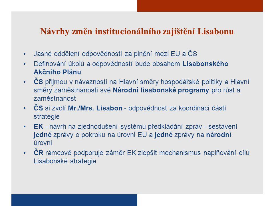 Návrhy změn institucionálního zajištění Lisabonu Jasné oddělení odpovědnosti za plnění mezi EU a ČS Definování úkolů a odpovědností bude obsahem Lisab