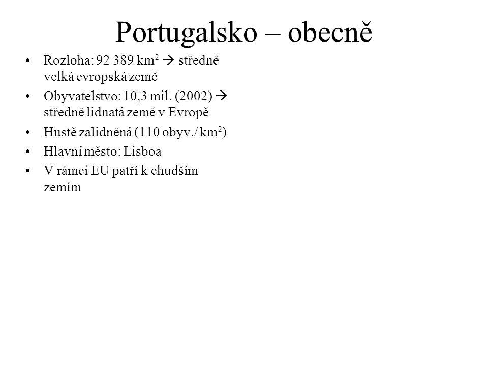Portugalsko – obecně Rozloha: 92 389 km 2  středně velká evropská země Obyvatelstvo: 10,3 mil. (2002)  středně lidnatá země v Evropě Hustě zalidněná