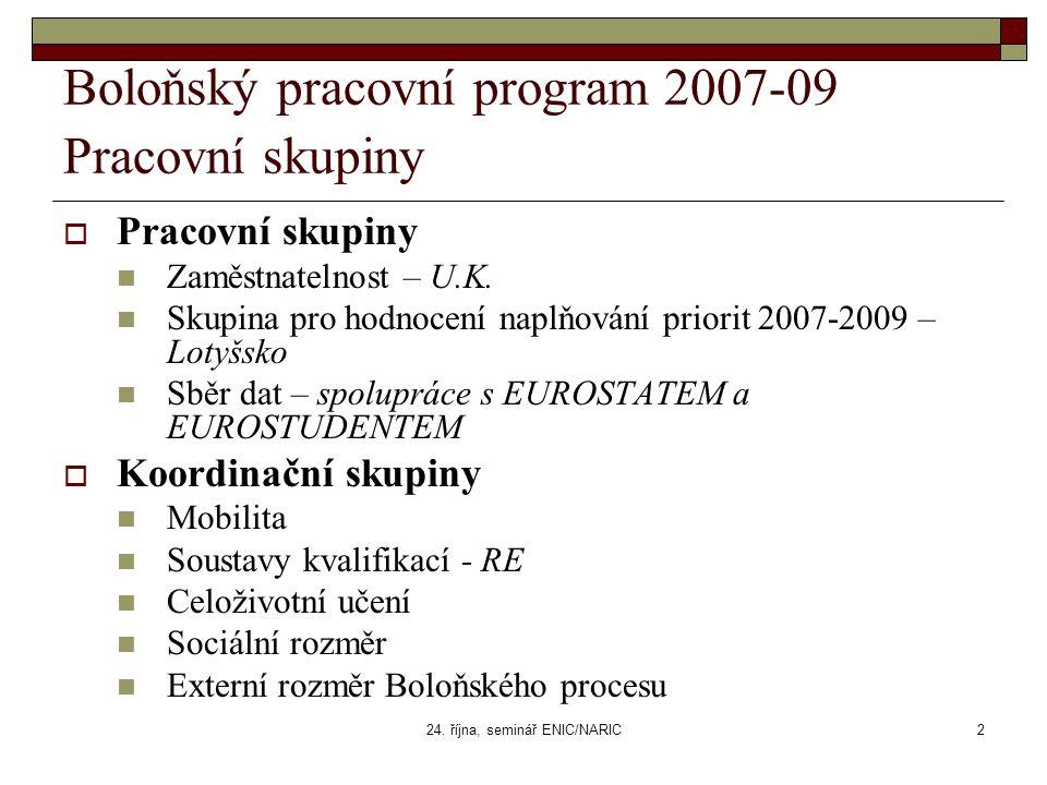 24. října, seminář ENIC/NARIC2 Boloňský pracovní program 2007-09 Pracovní skupiny  Pracovní skupiny Zaměstnatelnost – U.K. Skupina pro hodnocení napl