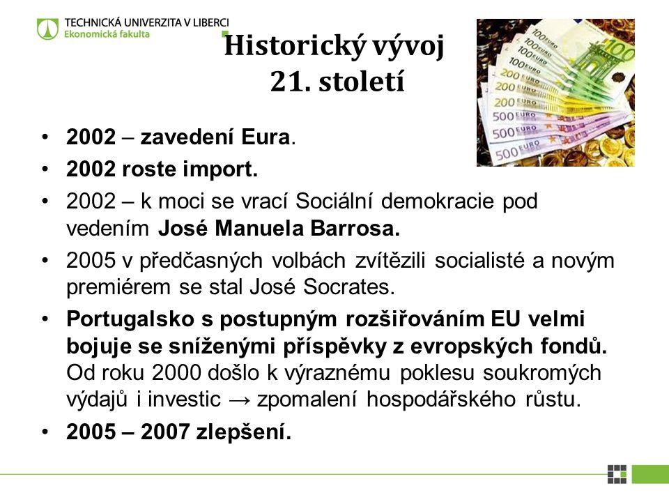 Historický vývoj 21. století 2002 – zavedení Eura. 2002 roste import. 2002 – k moci se vrací Sociální demokracie pod vedením José Manuela Barrosa. 200