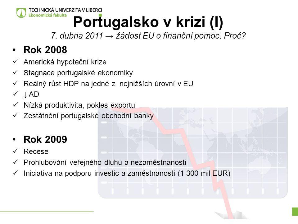 Portugalsko v krizi (I) 7. dubna 2011 → žádost EU o finanční pomoc. Proč? Rok 2008 Americká hypoteční krize Stagnace portugalské ekonomiky Reálný růst