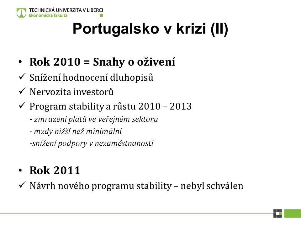 Portugalsko v krizi (II) Rok 2010 = Snahy o oživení Snížení hodnocení dluhopisů Nervozita investorů Program stability a růstu 2010 – 2013 - zmrazení p
