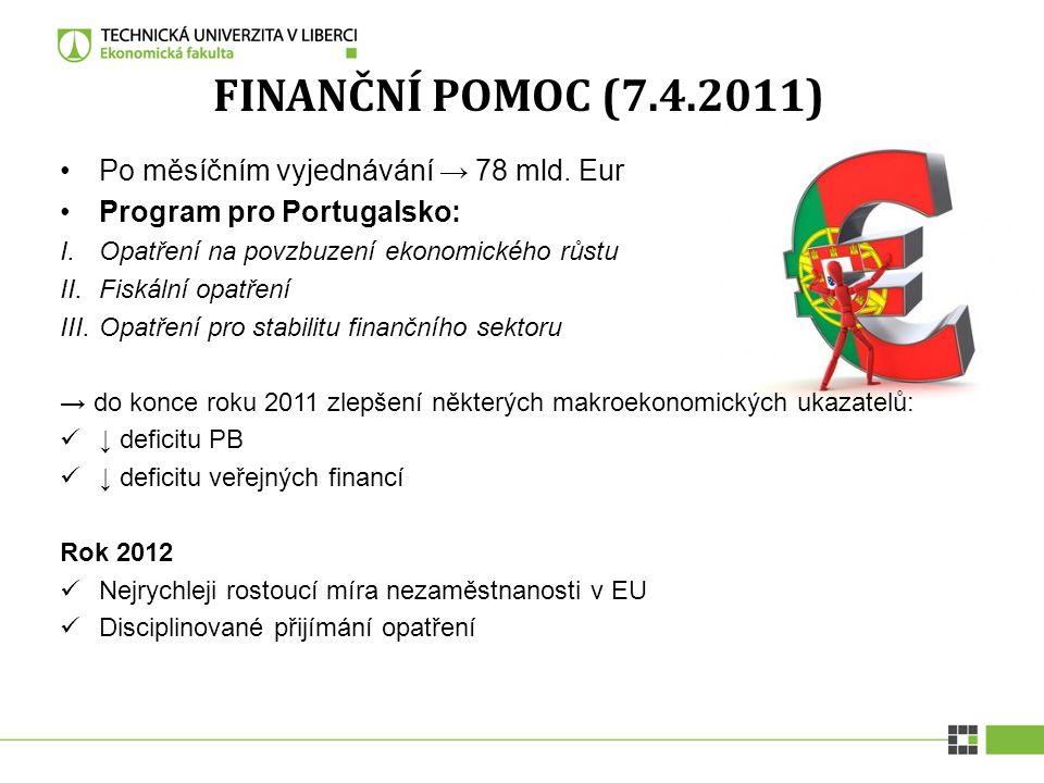 FINANČNÍ POMOC (7.4.2011) Po měsíčním vyjednávání → 78 mld. Eur Program pro Portugalsko: I.Opatření na povzbuzení ekonomického růstu II.Fiskální opatř