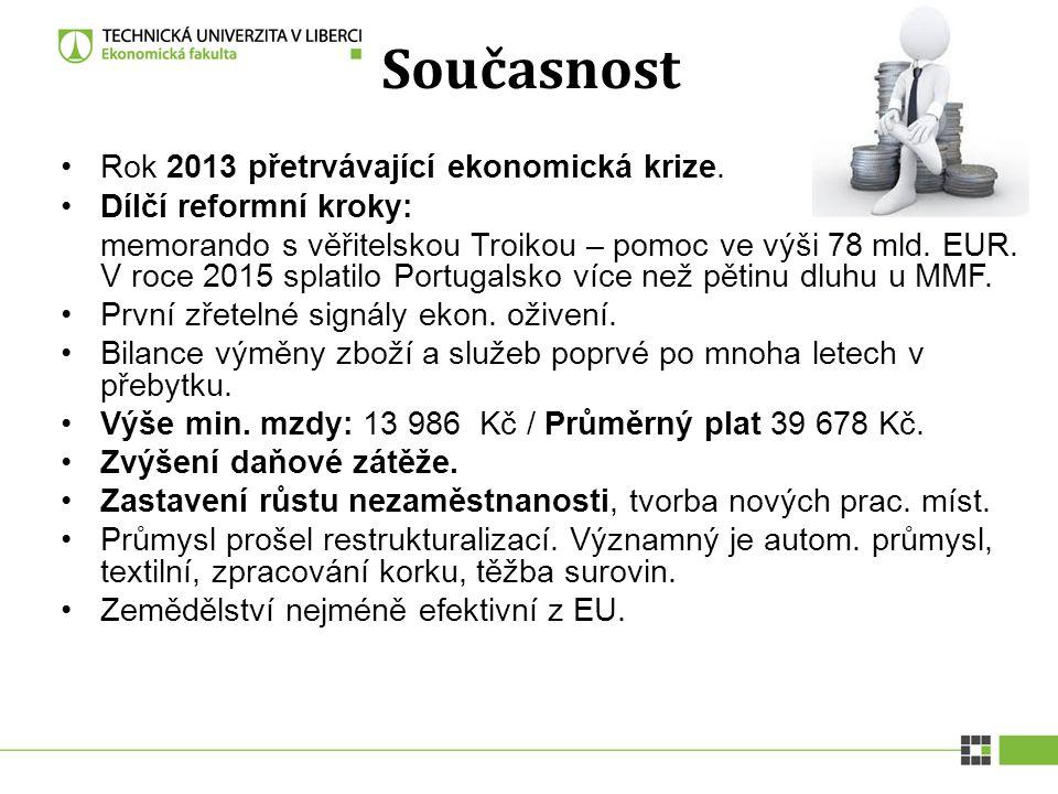 Současnost Rok 2013 přetrvávající ekonomická krize. Dílčí reformní kroky: memorando s věřitelskou Troikou – pomoc ve výši 78 mld. EUR. V roce 2015 spl